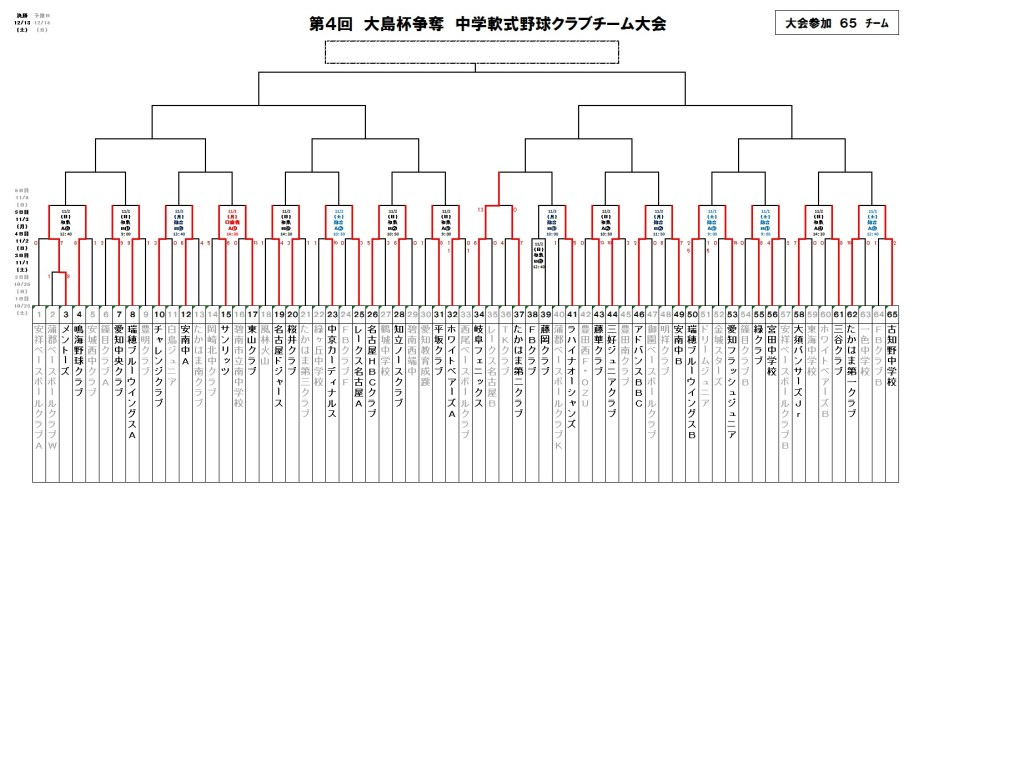 大島洋平の画像 p1_32